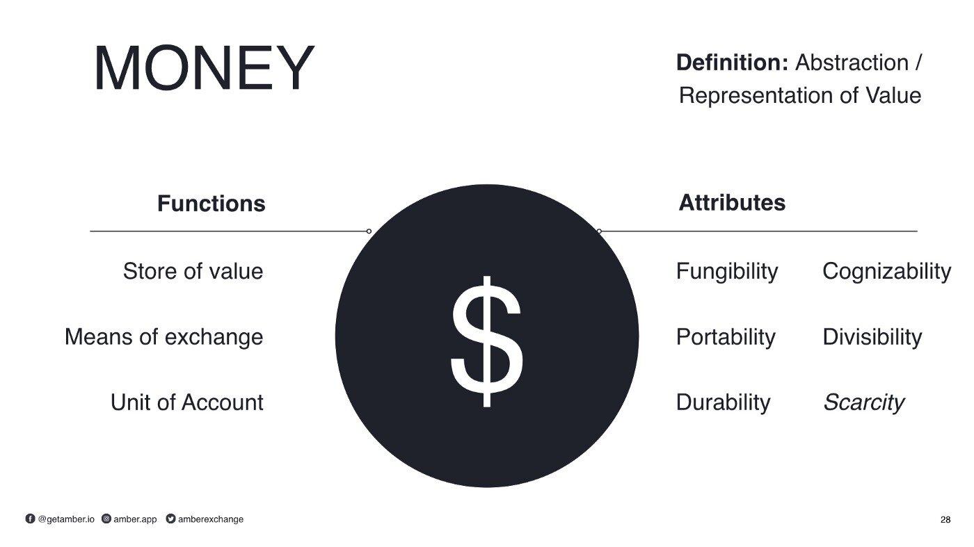 The core tenets of Money.