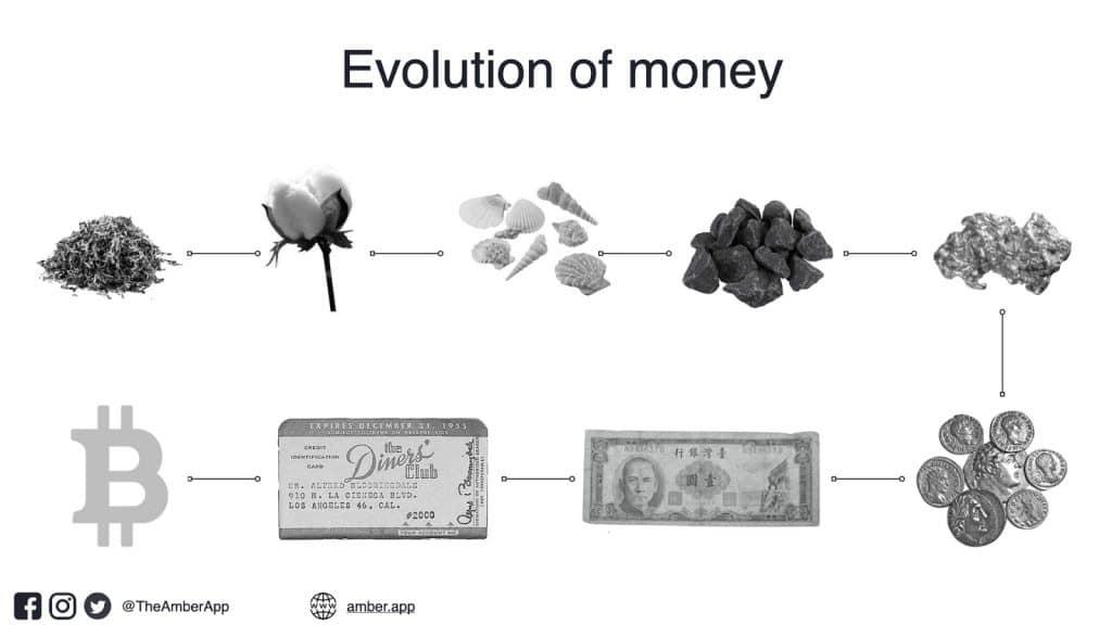 evolution of money chart